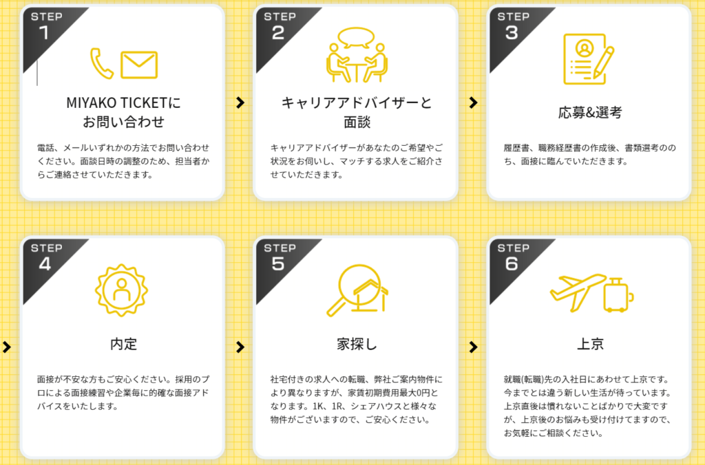 miyako-ticket-Inquiry.png